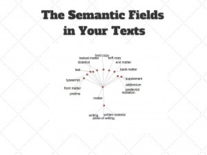 The Semantic Fields in Your texts