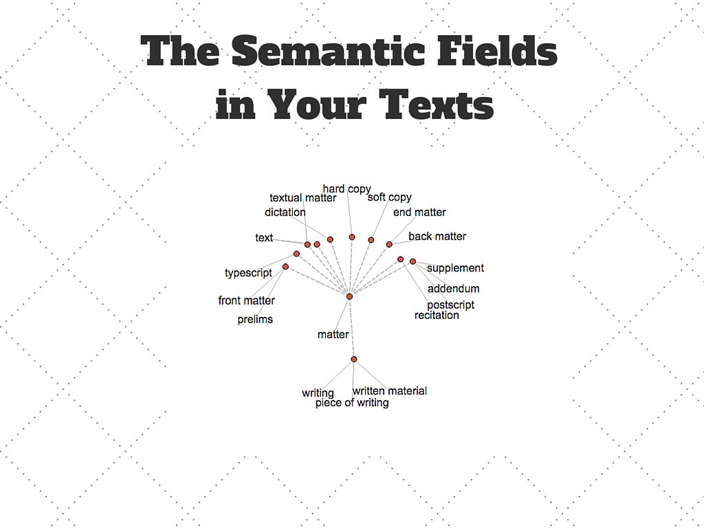 Are There Any Resources For Looking Up A Words Semantic Fields